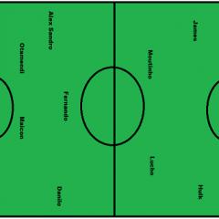 A pré época do Futebol Clube do Porto 2012 / 2013
